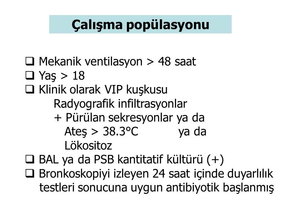 Çalışma popülasyonu  Mekanik ventilasyon > 48 saat  Yaş > 18  Klinik olarak VIP kuşkusu Radyografik infiltrasyonlar + Pürülan sekresyonlar ya da Ateş > 38.3°C ya da Lökositoz  BAL ya da PSB kantitatif kültürü (+)  Bronkoskopiyi izleyen 24 saat içinde duyarlılık testleri sonucuna uygun antibiyotik başlanmış