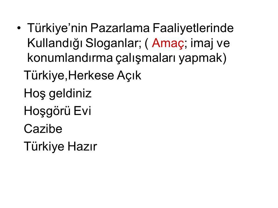 Türkiye'nin Pazarlama Faaliyetlerinde Kullandığı Sloganlar; ( Amaç; imaj ve konumlandırma çalışmaları yapmak) Türkiye,Herkese Açık Hoş geldiniz Hoşgör