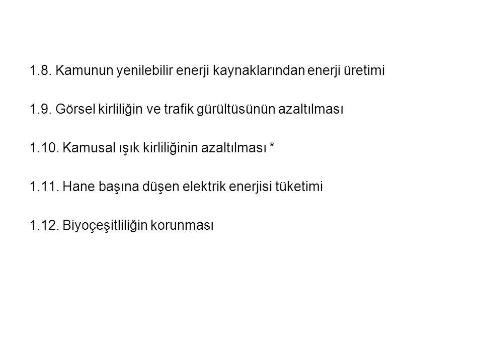 1.8. Kamunun yenilebilir enerji kaynaklarından enerji üretimi 1.9. Görsel kirliliğin ve trafik gürültüsünün azaltılması 1.10. Kamusal ışık kirliliğini