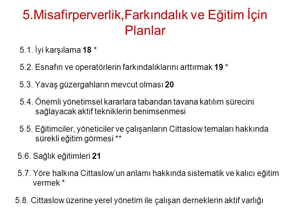 5.Misafirperverlik,Farkındalık ve Eğitim İçin Planlar 5.1. İyi karşılama 18 * 5.2. Esnafın ve operatörlerin farkındalıklarını arttırmak 19 * 5.3. Yava