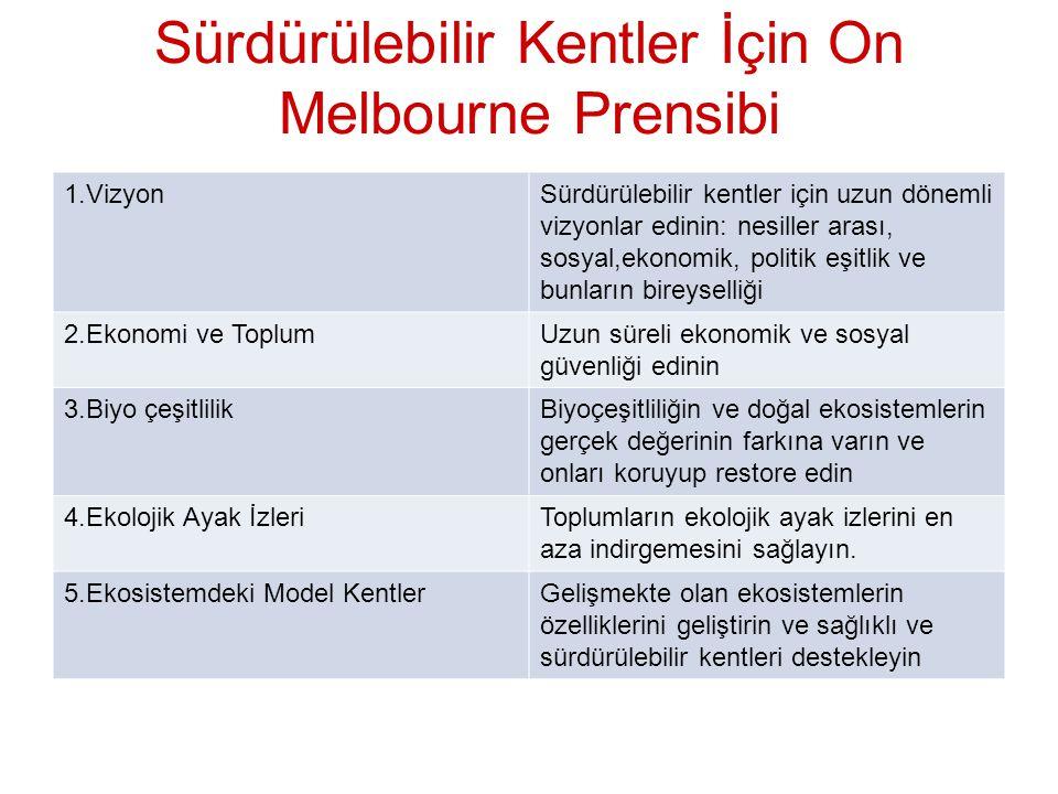 Sürdürülebilir Kentler İçin On Melbourne Prensibi 1.VizyonSürdürülebilir kentler için uzun dönemli vizyonlar edinin: nesiller arası, sosyal,ekonomik,