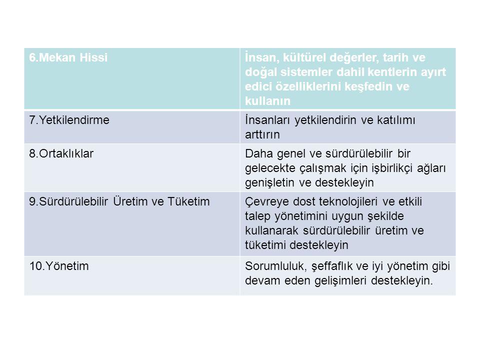 ÜYELİK SÜRECİ Uluslararası Cittaslow Birliğine başvuru sürecini Cittaslow Türkiye Ağı sekretaryası ve koordinatörlüğü yürütmektedir.