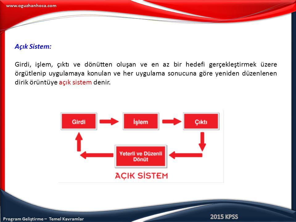 Program Geliştirme – Temel Kavramlar www.oguzhanhoca.com Açık Sistem: Girdi, işlem, çıktı ve dönütten oluşan ve en az bir hedefi gerçekleştirmek üzere
