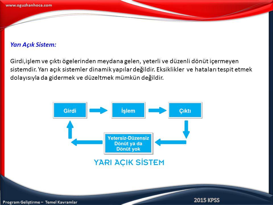 Program Geliştirme – Temel Kavramlar www.oguzhanhoca.com Yarı Açık Sistem: Girdi,işlem ve çıktı ögelerinden meydana gelen, yeterli ve düzenli dönüt iç