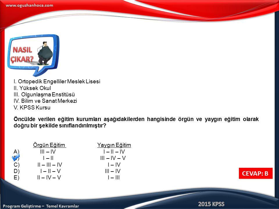 Program Geliştirme – Temel Kavramlar www.oguzhanhoca.com CEVAP: B I. Ortopedik Engelliler Meslek Lisesi II. Yüksek Okul III. Olgunlaşma Enstitüsü IV.