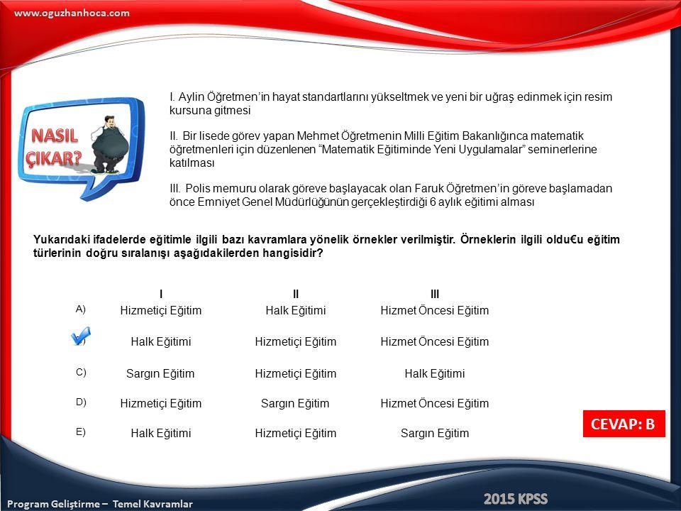Program Geliştirme – Temel Kavramlar www.oguzhanhoca.com CEVAP: B IIIIII A) Hizmetiçi EğitimHalk EğitimiHizmet Öncesi Eğitim B) Halk EğitimiHizmetiçi