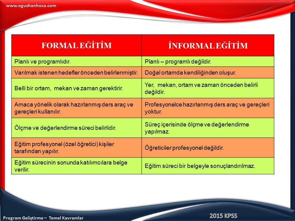 www.oguzhanhoca.com FORMAL EĞİTİMİNFORMAL EĞİTİM Planlı ve programlıdır.Planlı – programlı değildir. Varılmak istenen hedefler önceden belirlenmiştir.