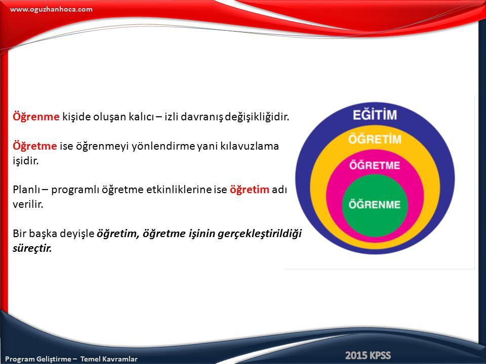 Program Geliştirme – Temel Kavramlar www.oguzhanhoca.com Öğrenme kişide oluşan kalıcı – izli davranış değişikliğidir. Öğretme ise öğrenmeyi yönlendirm