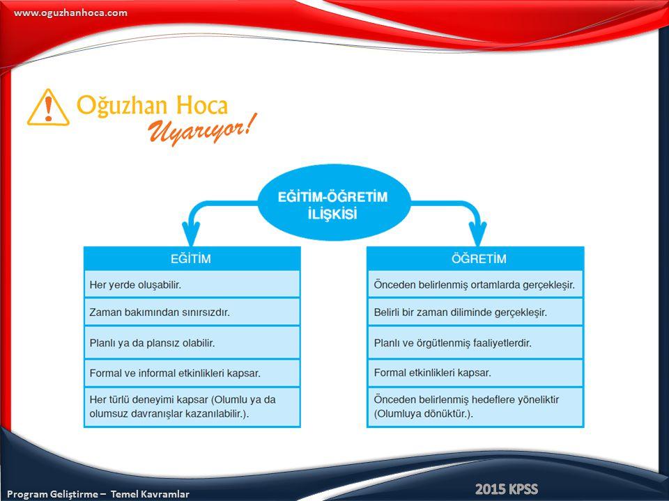 Program Geliştirme – Temel Kavramlar www.oguzhanhoca.com