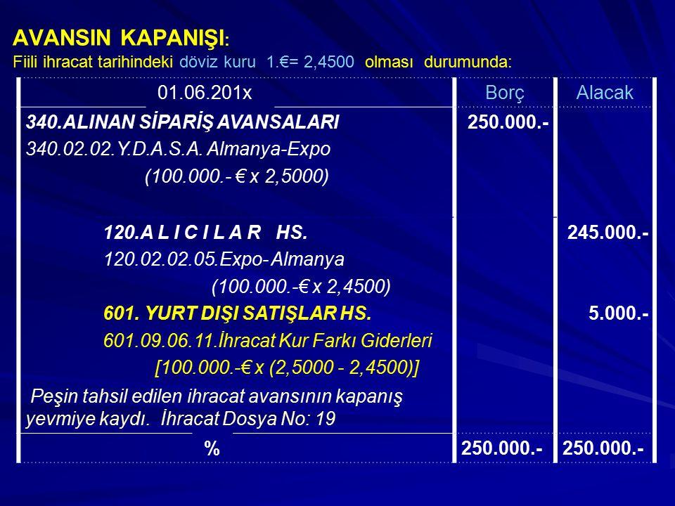 TAHSİL EDİLEN AVANSIN KAPANIŞI : Fiili ihracat tarihindeki döviz kuru 1.€= 2,6000 olması durumunda: 01.06.201xBorçAlacak 340.ALINAN SİPARİŞ AVANSALARI