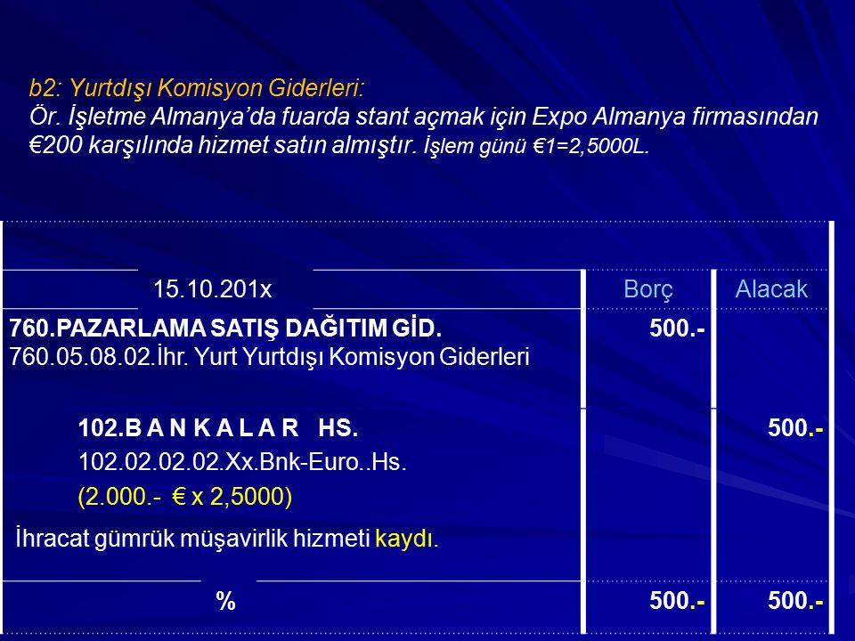 b1: Yurtdışı Lojistik (Nakliye) Giderleri: Ör. Bursa Gümrüğü ile Almanya arası lojistik (nakliye) bedeli olarak €2.000.- tutarında bir fatura alınmış,