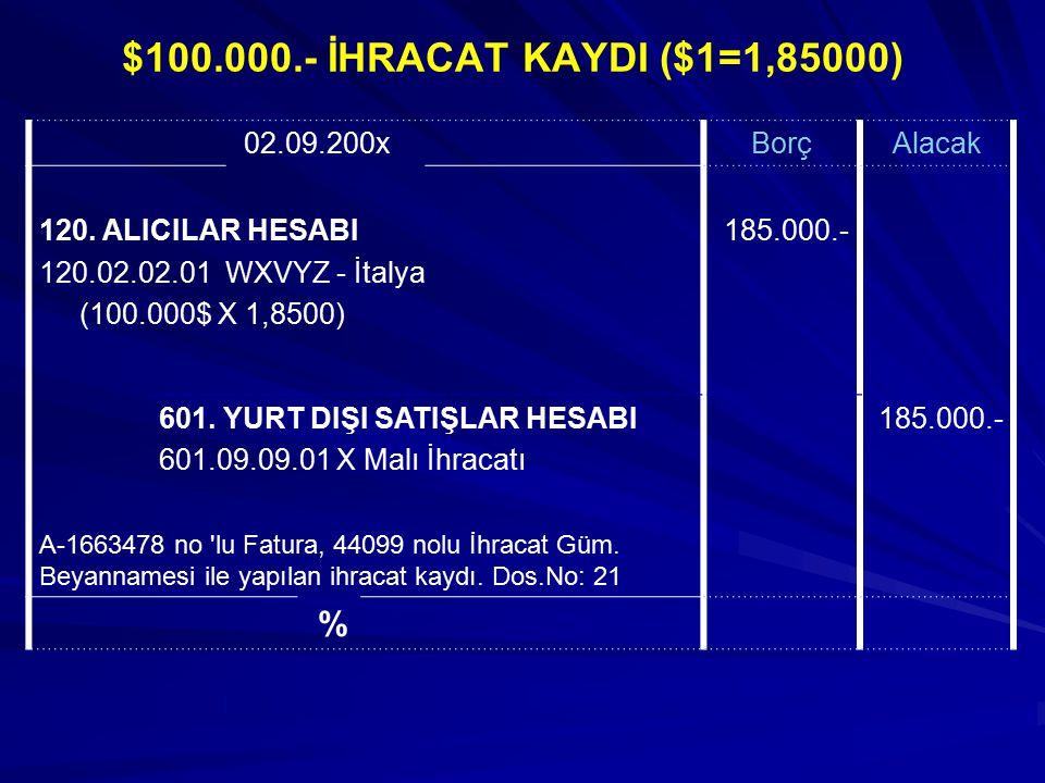b3 Yurtdışı Banka Giderleri: Amir banka masrafı DAB üzerinden $100 olarak tespit edilmiştir.