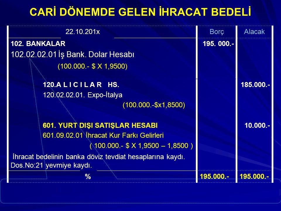 ÖRNEK - İHRACAT BEDELİ TAHSİLİ 02.09.201x fiil ihracat tarihli ve 1.$=1,8500 liradan kayıtlı 100.000.- Dolarlık, İtalyan Şirketinden olan ihracat mal