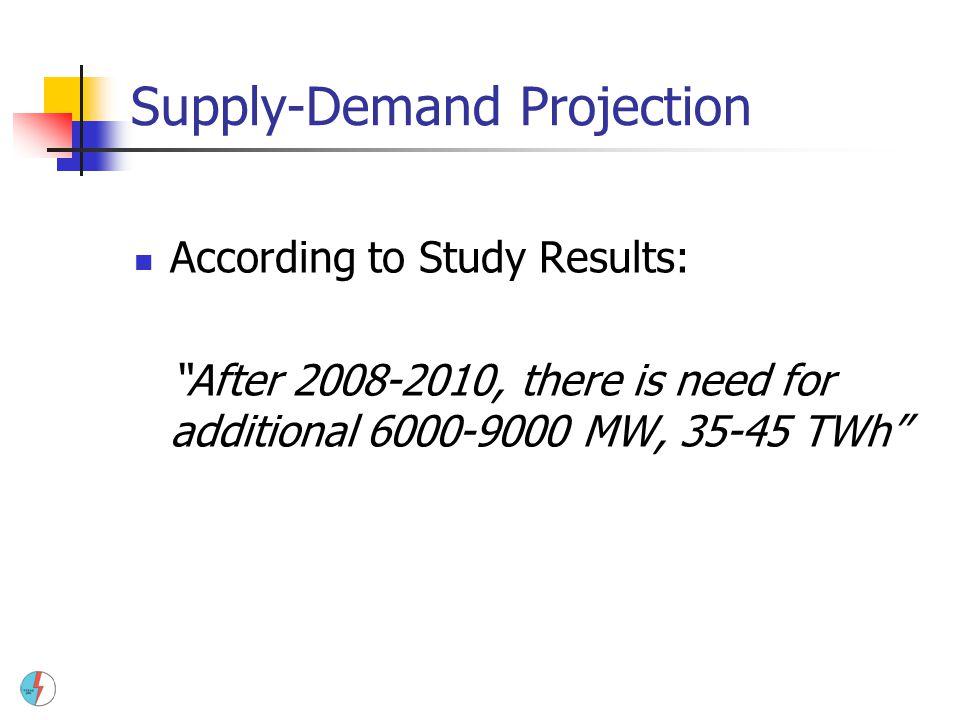Transmission System (10.2005) Transmission Voltages400, 154 & 66 kV Transmission Lines45.810,3 km.
