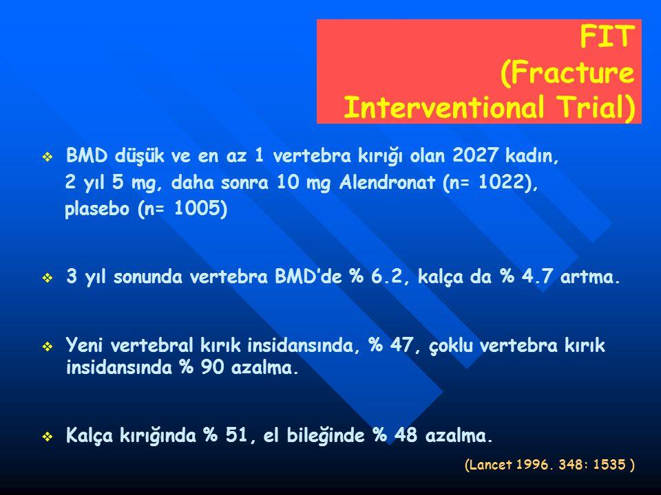 FIT (Fracture Interventional Trial)   BMD düşük ve en az 1 vertebra kırığı olan 2027 kadın, 2 yıl 5 mg, daha sonra 10 mg Alendronat (n= 1022), plase