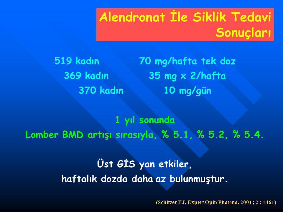 519 kadın 70 mg/hafta tek doz 369 kadın 35 mg x 2/hafta 370 kadın 10 mg/gün 1 yıl sonunda Lomber BMD artışı sırasıyla, % 5.1, % 5.2, % 5.4. Üst GİS ya