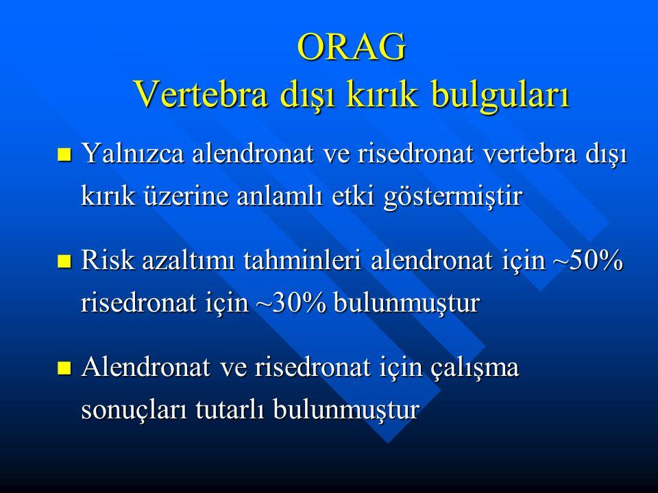 ORAG Vertebra dışı kırık bulguları Yalnızca alendronat ve risedronat vertebra dışı kırık üzerine anlamlı etki göstermiştir Yalnızca alendronat ve rise