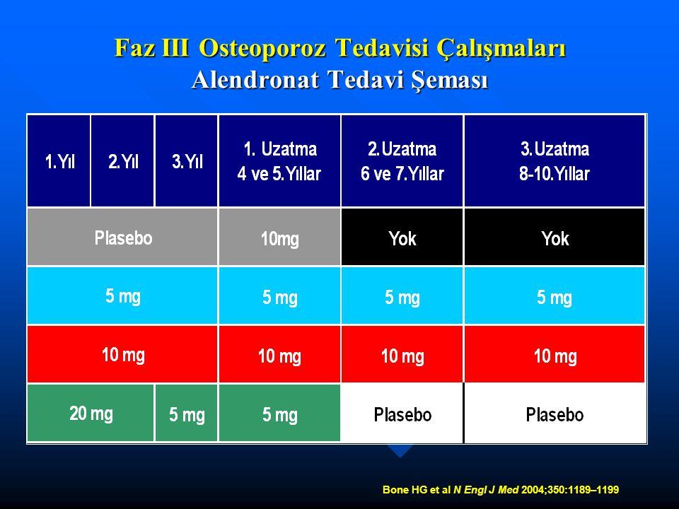 Faz III Osteoporoz Tedavisi Çalışmaları Alendronat Tedavi Şeması Bone HG et al N Engl J Med 2004;350:1189–1199
