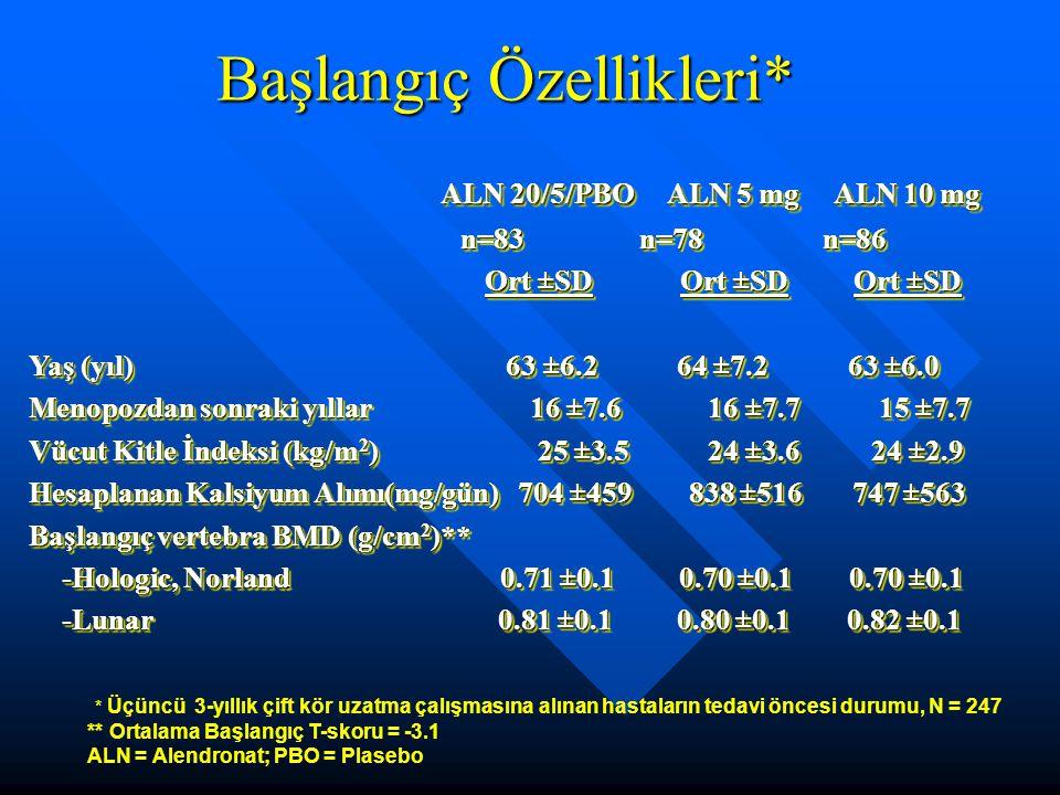 ALN 20/5/PBO ALN 5 mg ALN 10 mg ALN 20/5/PBO ALN 5 mg ALN 10 mg n=83 n=78 n=86 n=83 n=78 n=86 Ort ±SD Ort ±SD Ort ±SD Ort ±SD Ort ±SD Ort ±SD Yaş (yıl
