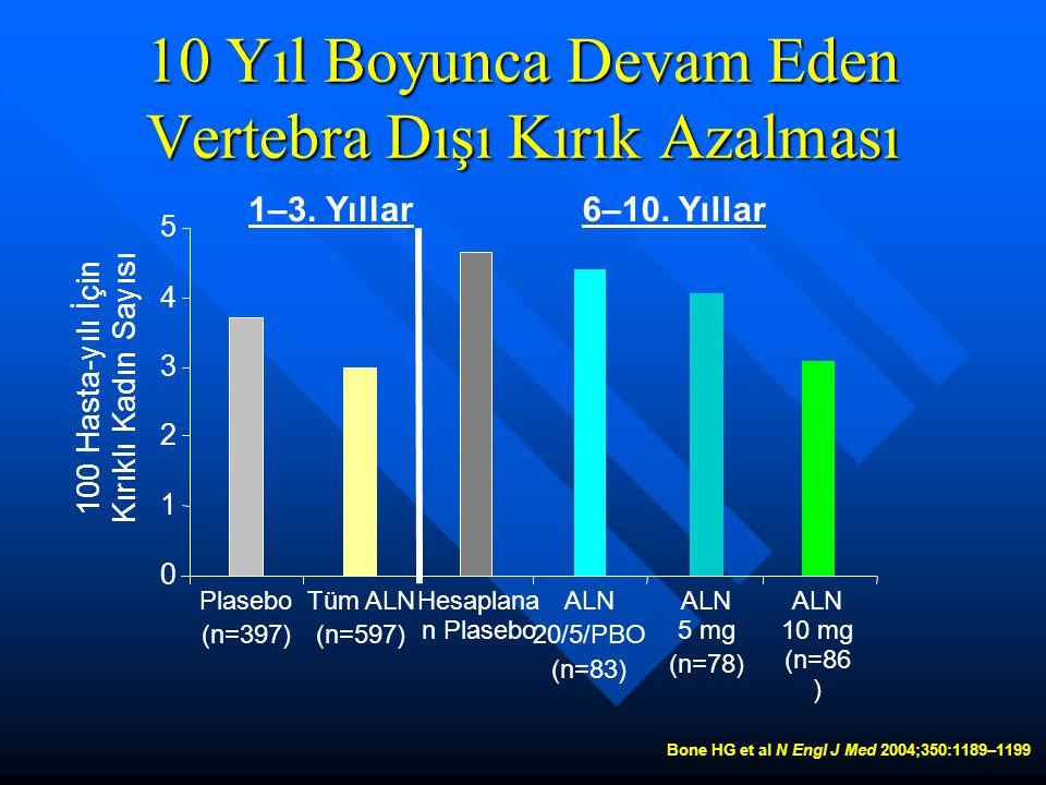 100 Hasta-yılı İçin Kırıklı Kadın Sayısı 0 1 2 3 4 5 Plasebo (n=397) Tüm ALN (n=597) Hesaplana n Plasebo ALN 20/5/PBO (n=83) ALN 5 mg (n=78) ALN 10 mg