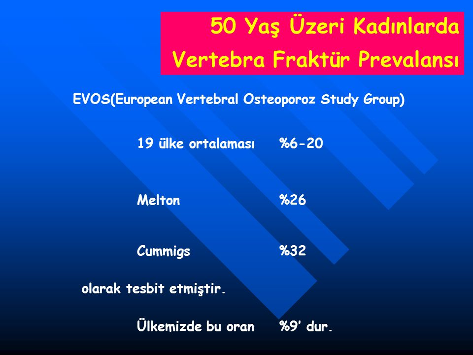 Türkiye'de Osteoporoz'a bağlı kalça kırığı prevalansı Avrupa Ülkelerinden 13 kat daha az ve onbin kişide 1,6 olarak tesbit edilmiştir.