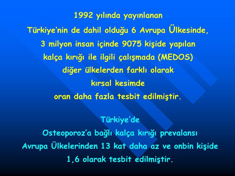 Türkiye'de Osteoporoz'a bağlı kalça kırığı prevalansı Avrupa Ülkelerinden 13 kat daha az ve onbin kişide 1,6 olarak tesbit edilmiştir. 1992 yılında ya