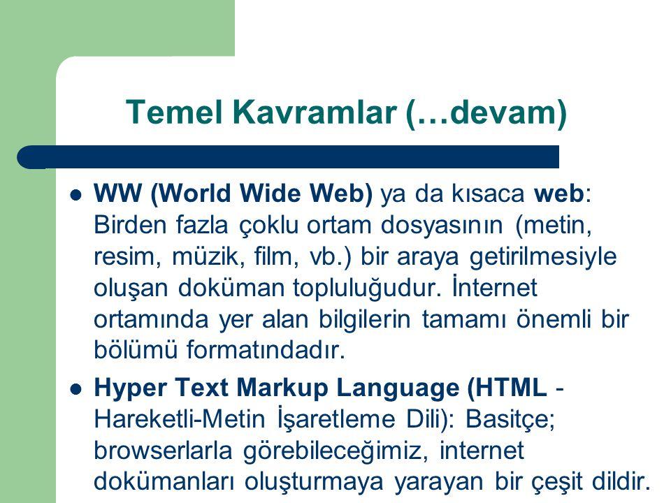 Temel Kavramlar (…devam) WW (World Wide Web) ya da kısaca web: Birden fazla çoklu ortam dosyasının (metin, resim, müzik, film, vb.) bir araya getirilm