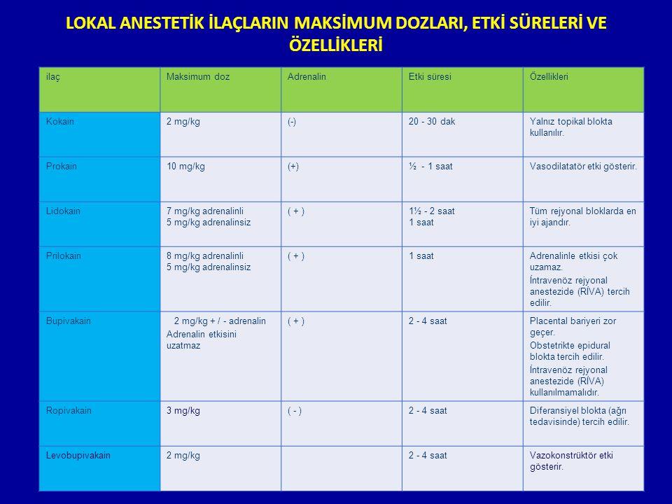 LOKAL ANESTETİK İLAÇLARIN MAKSİMUM DOZLARI, ETKİ SÜRELERİ VE ÖZELLİKLERİ ilaçMaksimum dozAdrenalinEtki süresiÖzellikleri Kokain2 mg/kg(-)20 - 30 dakYa