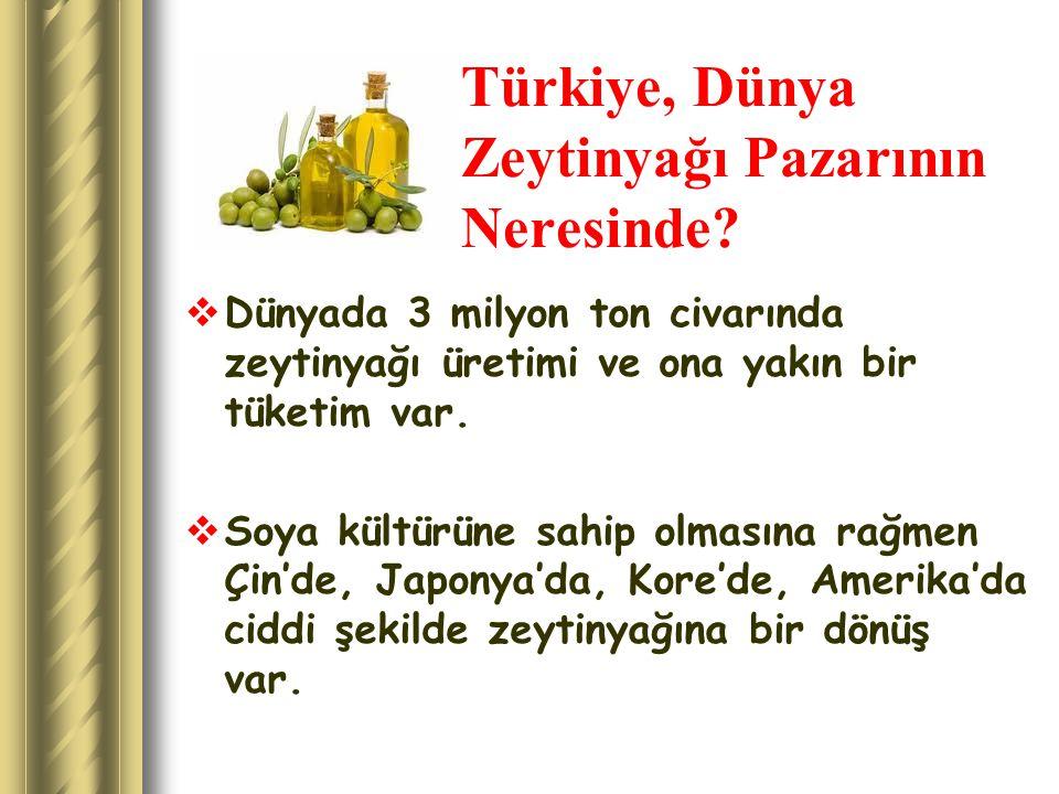 Türkiye, Dünya Zeytinyağı Pazarının Neresinde?  Dünyada 3 milyon ton civarında zeytinyağı üretimi ve ona yakın bir tüketim var.  Soya kültürüne sahi