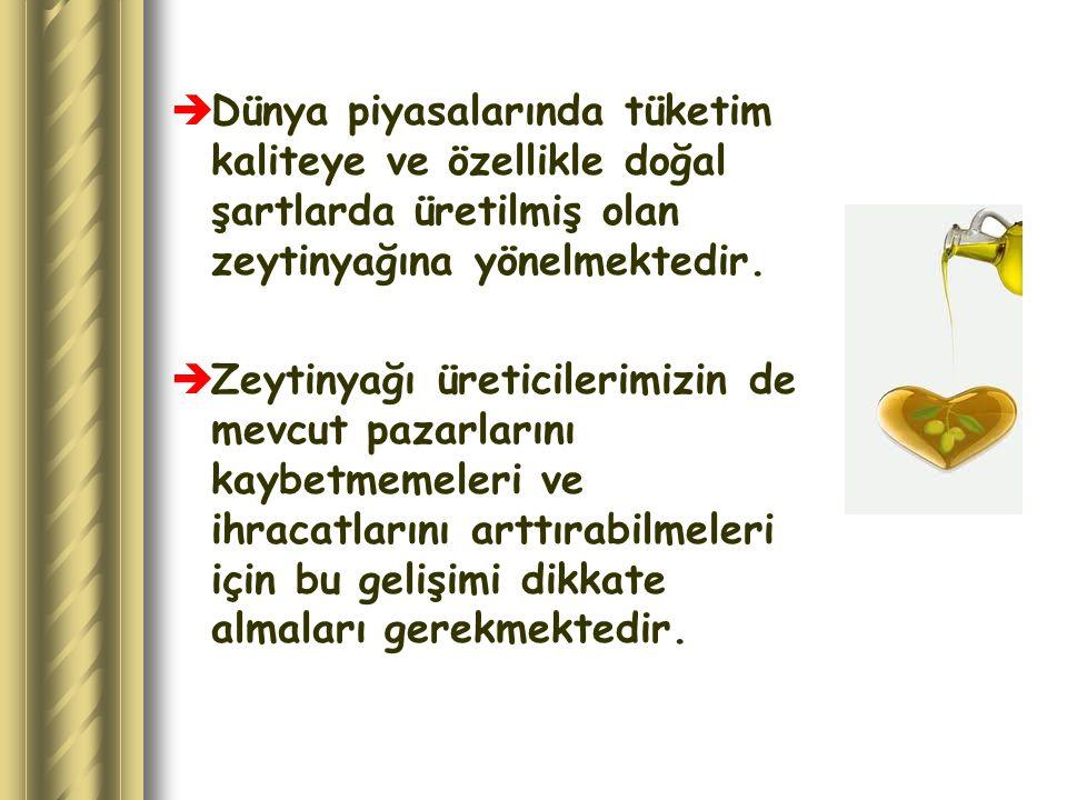  Dünya piyasalarında tüketim kaliteye ve özellikle doğal şartlarda üretilmiş olan zeytinyağına yönelmektedir.  Zeytinyağı üreticilerimizin de mevcut