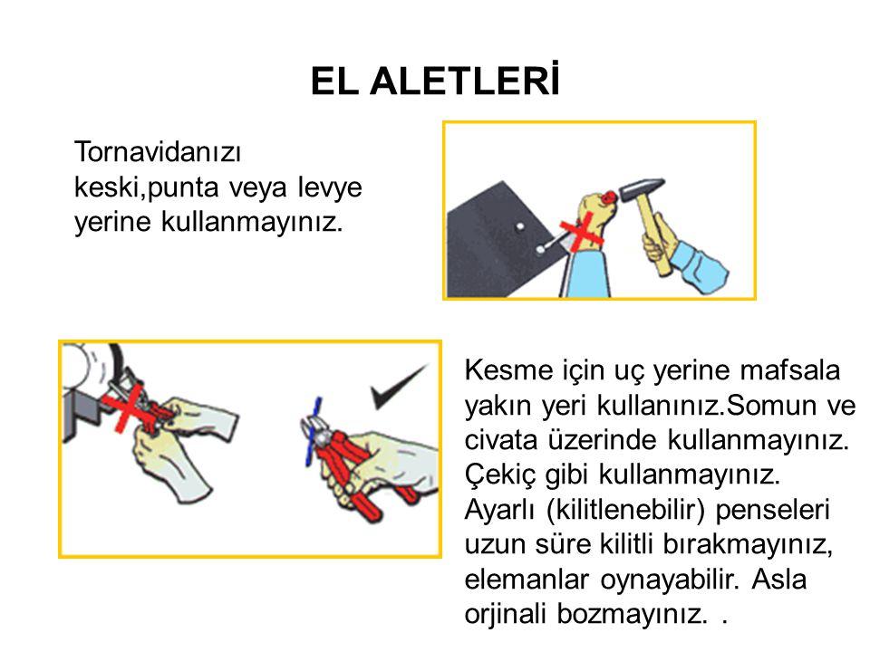 EL ALETLERİ Tornavidanızı keski,punta veya levye yerine kullanmayınız. Kesme için uç yerine mafsala yakın yeri kullanınız.Somun ve civata üzerinde kul