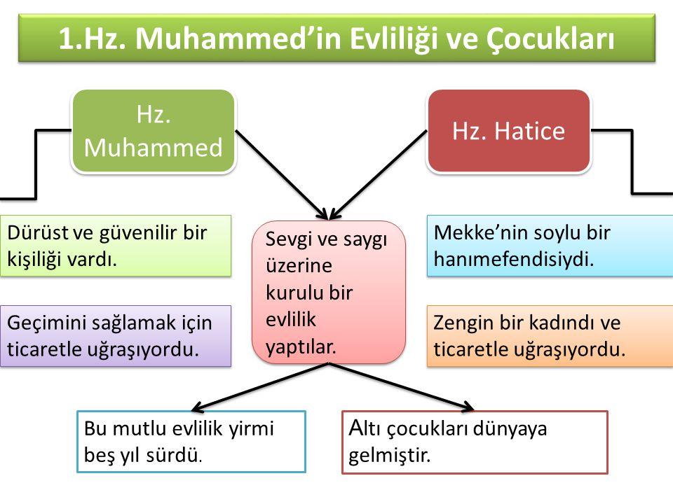 1.Hz. Muhammed'in Evliliği ve Çocukları Hz. Hatice Geçimini sağlamak için ticaretle uğraşıyordu. Dürüst ve güvenilir bir kişiliği vardı. Hz. Muhammed