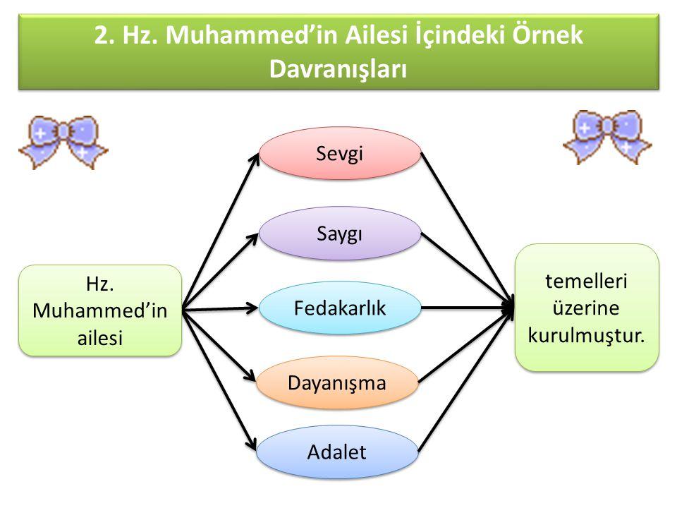 2. Hz. Muhammed'in Ailesi İçindeki Örnek Davranışları Sevgi Saygı Fedakarlık Dayanışma Adalet Hz. Muhammed'in ailesi temelleri üzerine kurulmuştur.