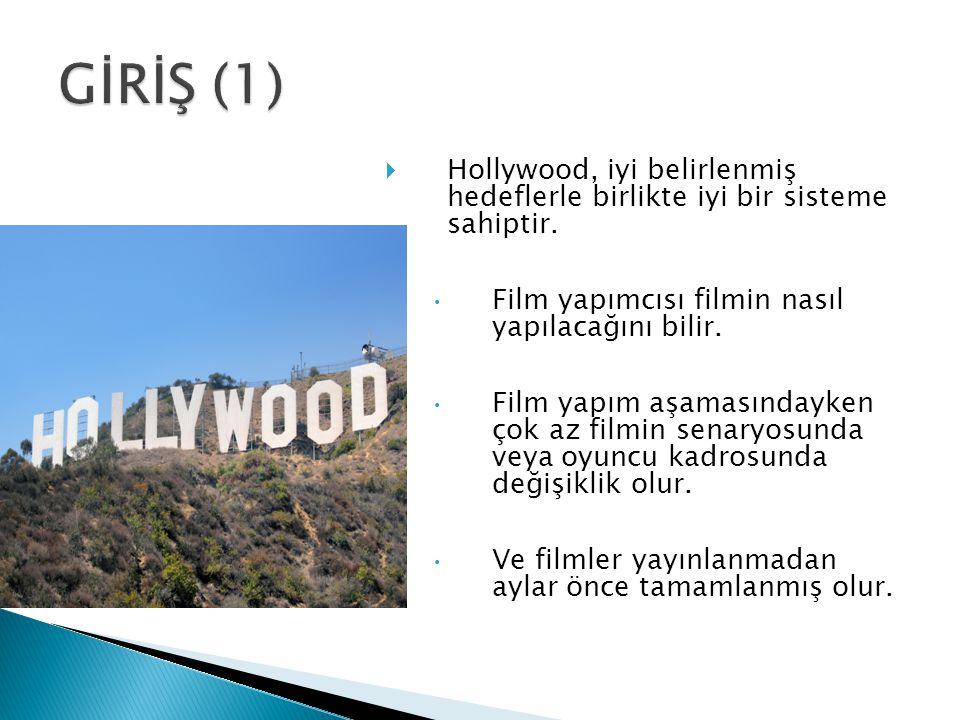  Hollywood, iyi belirlenmiş hedeflerle birlikte iyi bir sisteme sahiptir.