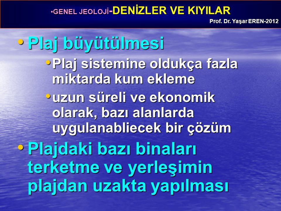 GENEL JEOLOJİ -DENİZLER VE KIYILARGENEL JEOLOJİ -DENİZLER VE KIYILAR Prof. Dr. Yaşar EREN-2012 Plaj büyütülmesi Plaj büyütülmesi Plaj sistemine oldukç