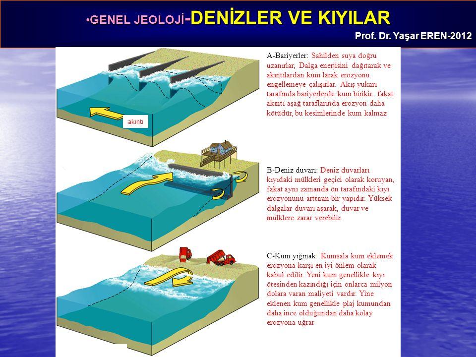 GENEL JEOLOJİ -DENİZLER VE KIYILARGENEL JEOLOJİ -DENİZLER VE KIYILAR Prof. Dr. Yaşar EREN-2012 A-Bariyerler: Sahilden suya doğru uzanırlar, Dalga ener