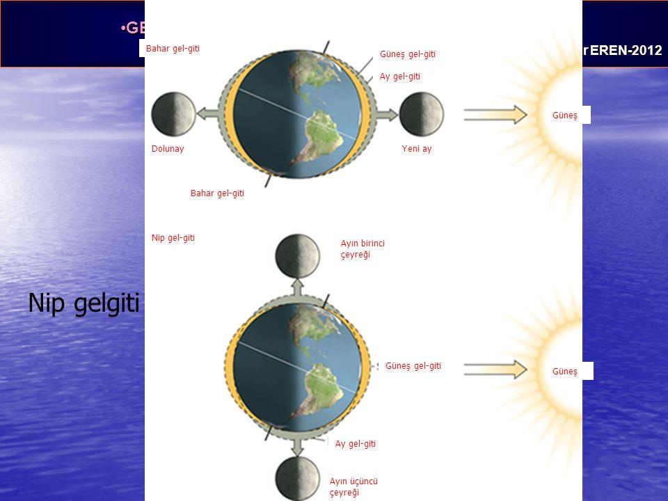 GENEL JEOLOJİ -DENİZLER VE KIYILARGENEL JEOLOJİ -DENİZLER VE KIYILAR Prof. Dr. Yaşar EREN-2012 DolunayYeni ay Bahar gel-giti Güneş gel-giti Ay gel-git