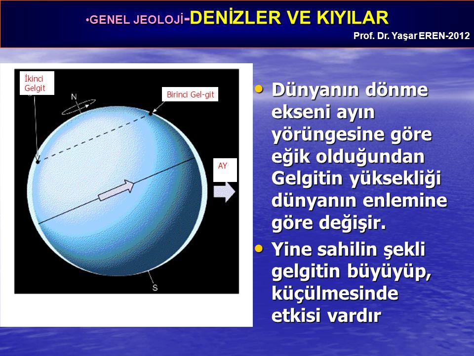 GENEL JEOLOJİ -DENİZLER VE KIYILARGENEL JEOLOJİ -DENİZLER VE KIYILAR Prof. Dr. Yaşar EREN-2012 Dünyanın dönme ekseni ayın yörüngesine göre eğik olduğu