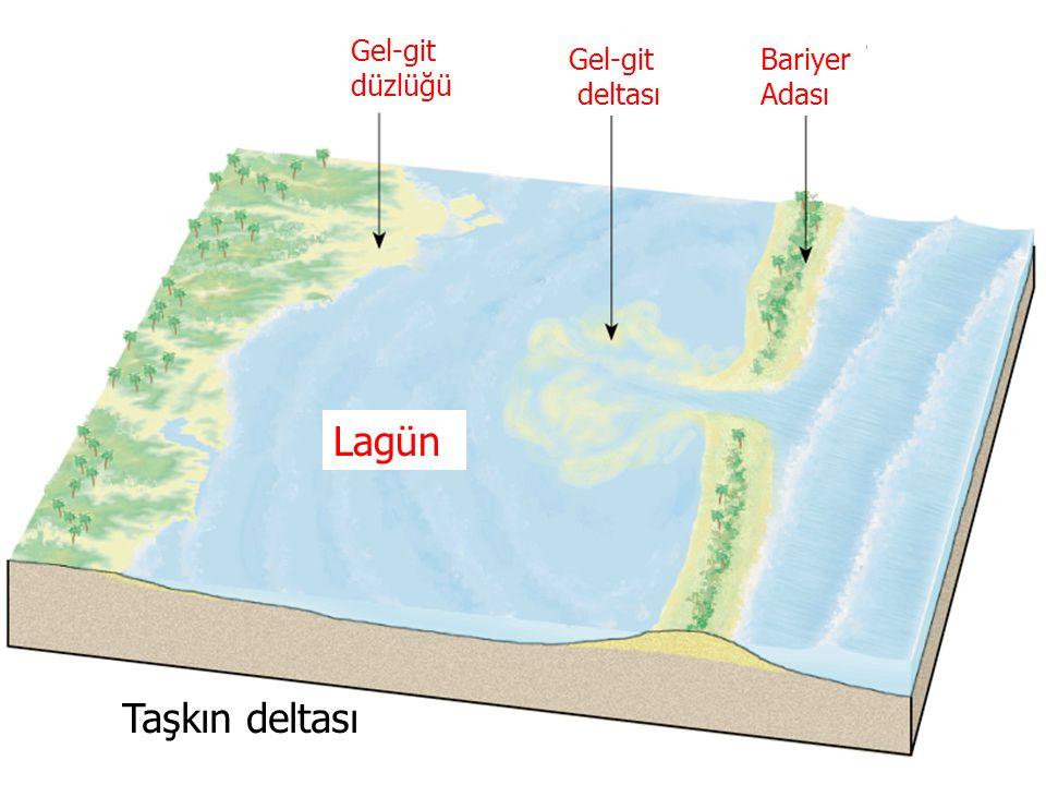 GENEL JEOLOJİ -DENİZLER VE KIYILARGENEL JEOLOJİ -DENİZLER VE KIYILAR Prof. Dr. Yaşar EREN-2012 Taşkın deltası Gel-git düzlüğü Lagün Gel-git deltası Ba