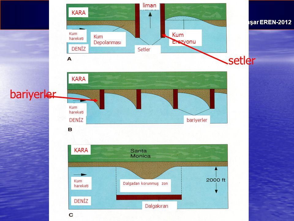 GENEL JEOLOJİ -DENİZLER VE KIYILARGENEL JEOLOJİ -DENİZLER VE KIYILAR Prof. Dr. Yaşar EREN-2012 bariyerler KARA liman Setler Kum Erozyonu Kum Depolanma