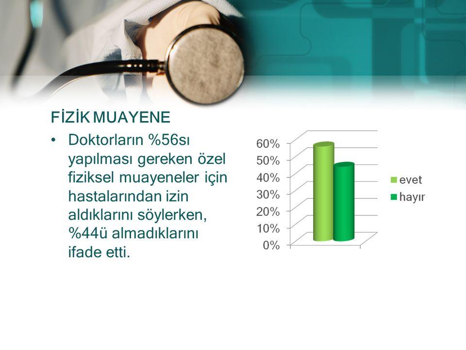 FİZİK MUAYENE Doktorların %56sı yapılması gereken özel fiziksel muayeneler için hastalarından izin aldıklarını söylerken, %44ü almadıklarını ifade etti.