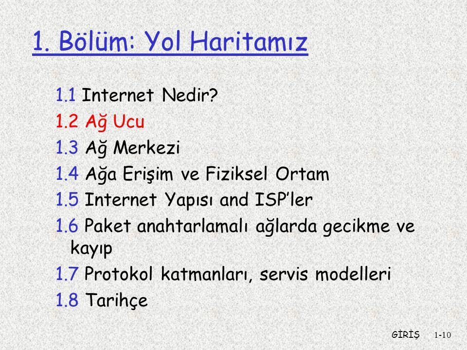 GİRİŞ1-10 1. Bölüm: Yol Haritamız 1.1 Internet Nedir? 1.2 Ağ Ucu 1.3 Ağ Merkezi 1.4 Ağa Erişim ve Fiziksel Ortam 1.5 Internet Yapısı and ISP'ler 1.6 P