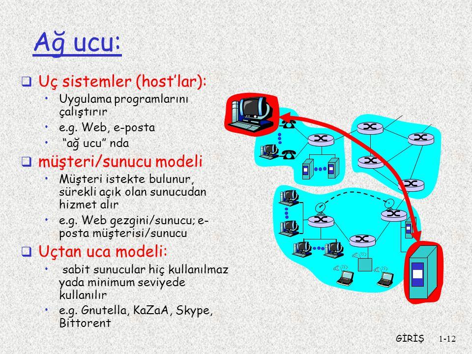 """GİRİŞ1-12 Ağ ucu:  Uç sistemler (host'lar): Uygulama programlarını çalıştırır e.g. Web, e-posta """"ağ ucu"""" nda  müşteri/sunucu modeli Müşteri istekte"""