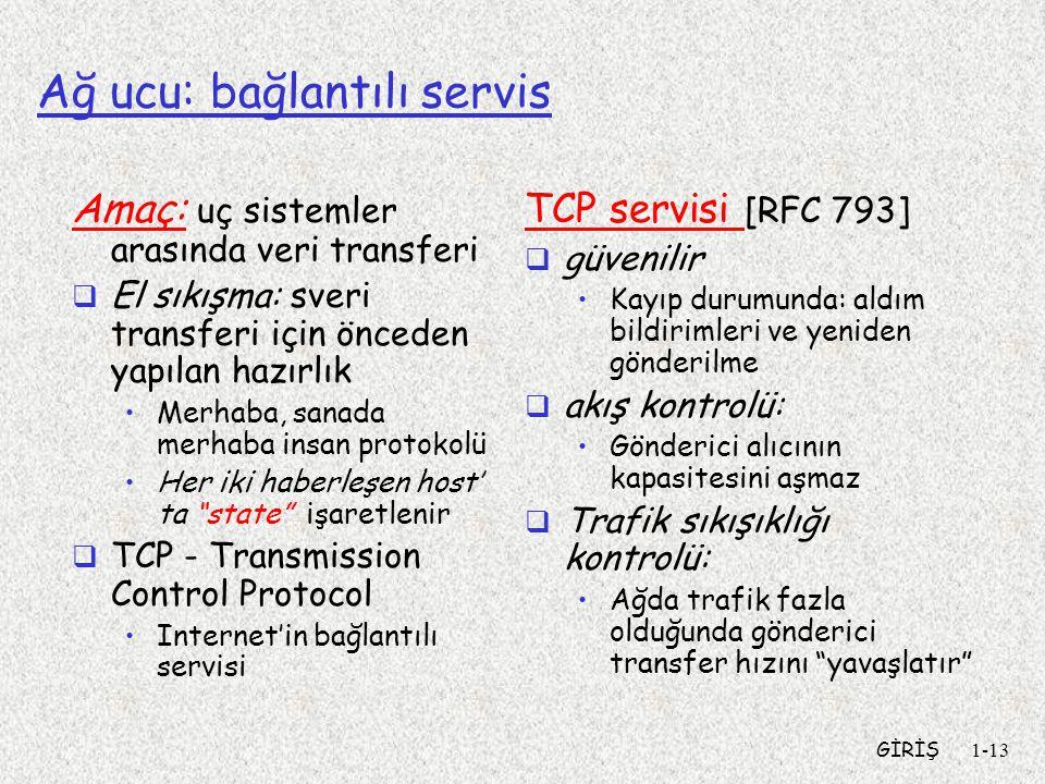 GİRİŞ1-13 Ağ ucu: bağlantılı servis Amaç: uç sistemler arasında veri transferi  El sıkışma: sveri transferi için önceden yapılan hazırlık Merhaba, sa