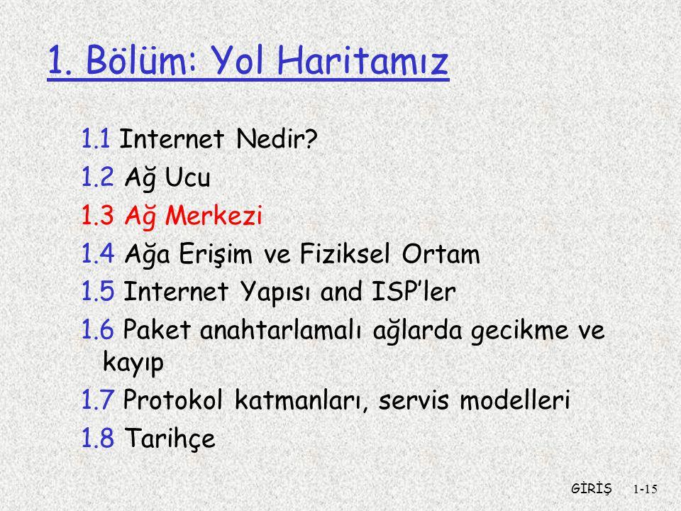 GİRİŞ1-15 1. Bölüm: Yol Haritamız 1.1 Internet Nedir? 1.2 Ağ Ucu 1.3 Ağ Merkezi 1.4 Ağa Erişim ve Fiziksel Ortam 1.5 Internet Yapısı and ISP'ler 1.6 P