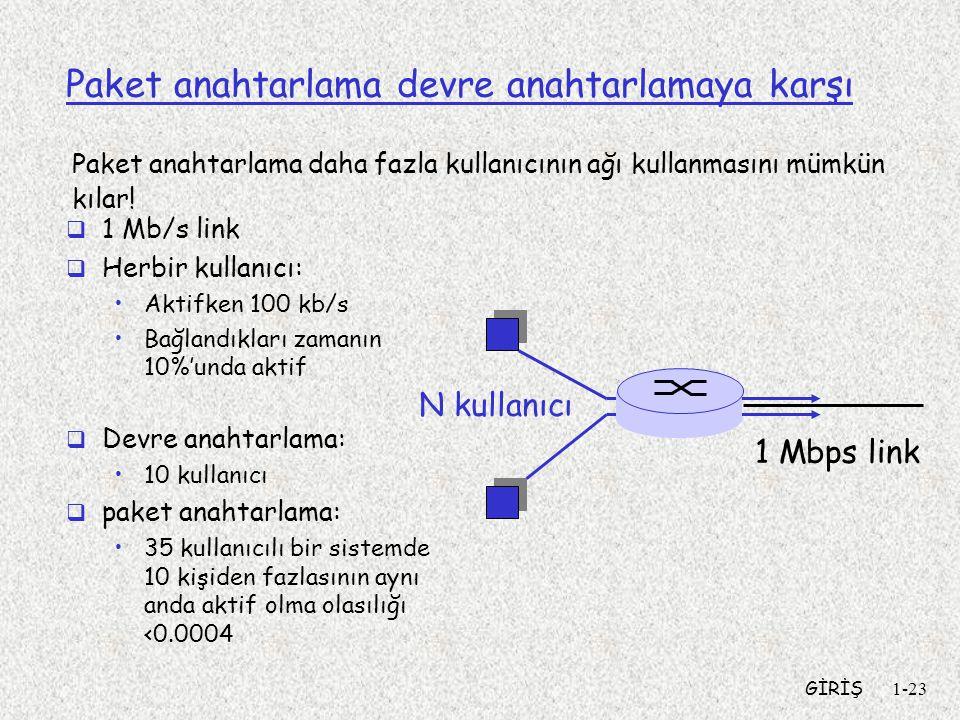 GİRİŞ1-23 Paket anahtarlama devre anahtarlamaya karşı  1 Mb/s link  Herbir kullanıcı: Aktifken 100 kb/s Bağlandıkları zamanın 10%'unda aktif  Devre