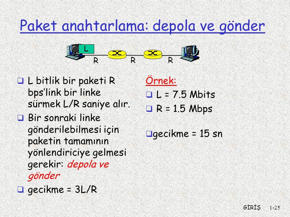 GİRİŞ1-25 Paket anahtarlama: depola ve gönder  L bitlik bir paketi R bps'link bir linke sürmek L/R saniye alır.  Bir sonraki linke gönderilebilmesi