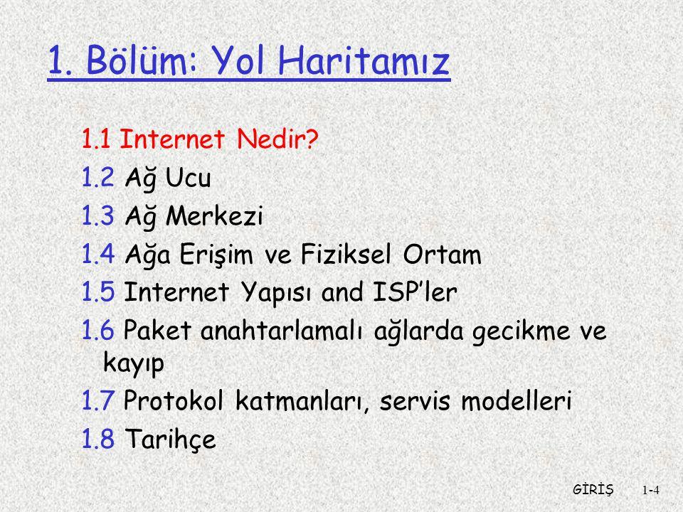 GİRİŞ1-4 1. Bölüm: Yol Haritamız 1.1 Internet Nedir? 1.2 Ağ Ucu 1.3 Ağ Merkezi 1.4 Ağa Erişim ve Fiziksel Ortam 1.5 Internet Yapısı and ISP'ler 1.6 Pa
