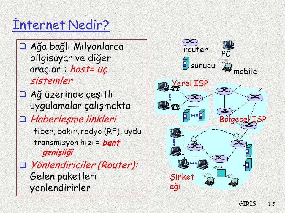 GİRİŞ1-6 Internet Nedir.