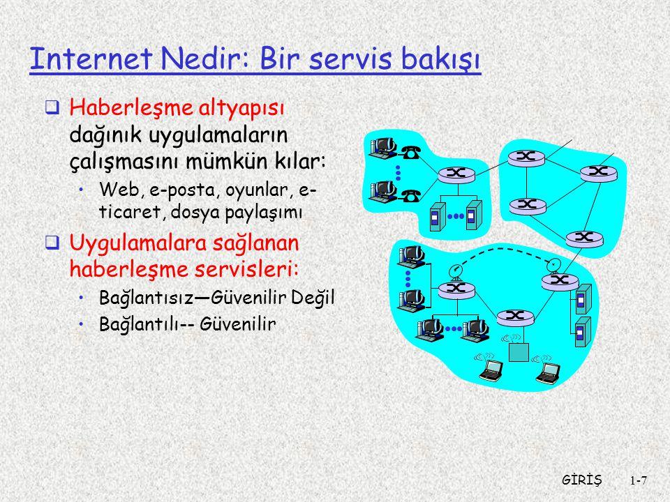 GİRİŞ1-7 Internet Nedir: Bir servis bakışı  Haberleşme altyapısı dağınık uygulamaların çalışmasını mümkün kılar: Web, e-posta, oyunlar, e- ticaret, d